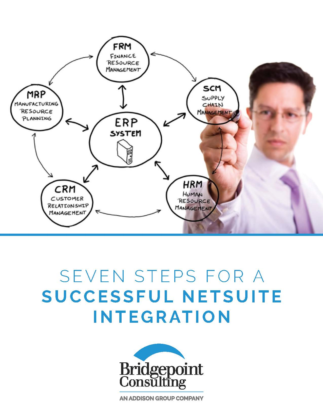 Bridgepoint NetSuite Integration Guide Cover Image